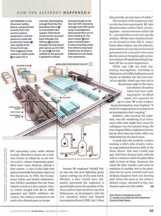 3d editorial illustration popular mechanics